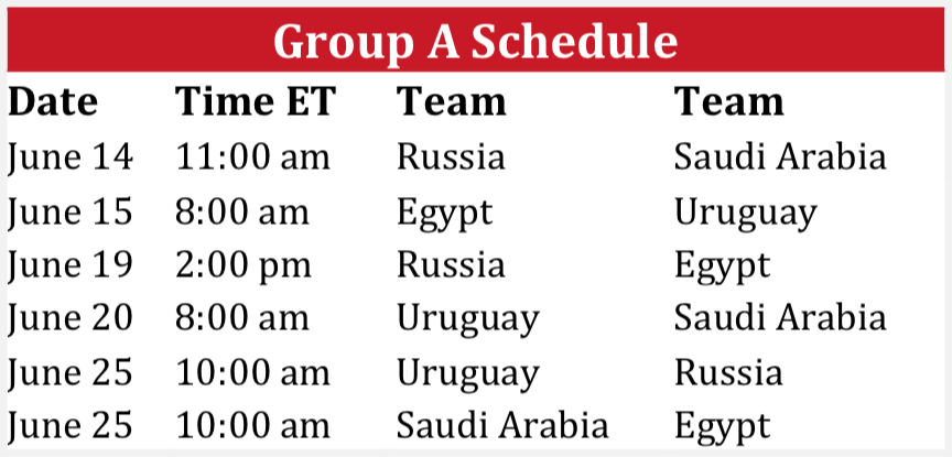 World Cup 2018 Group A Schedule