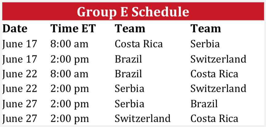 World Cup 2018 Group E Schedule