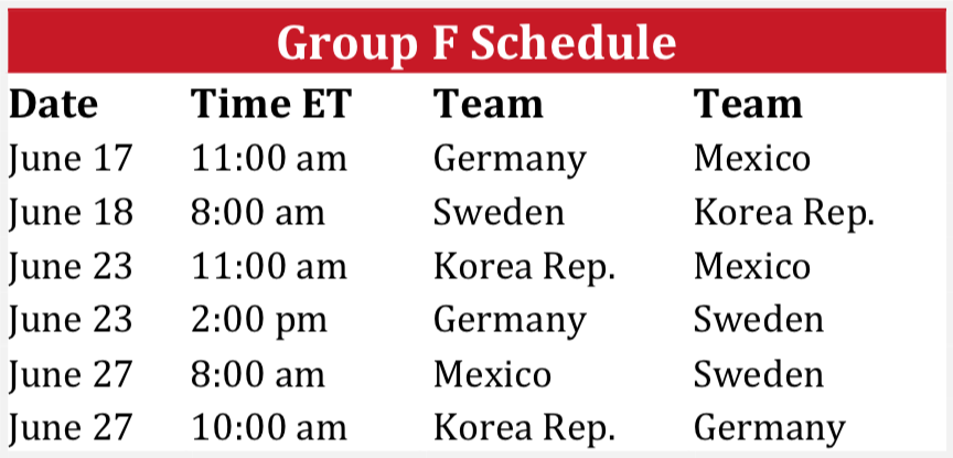 World Cup 2018 Group F Schedule