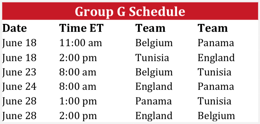 World Cup 2018 Group G Schedule